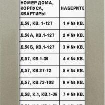 Блок индикации БВД-432NP